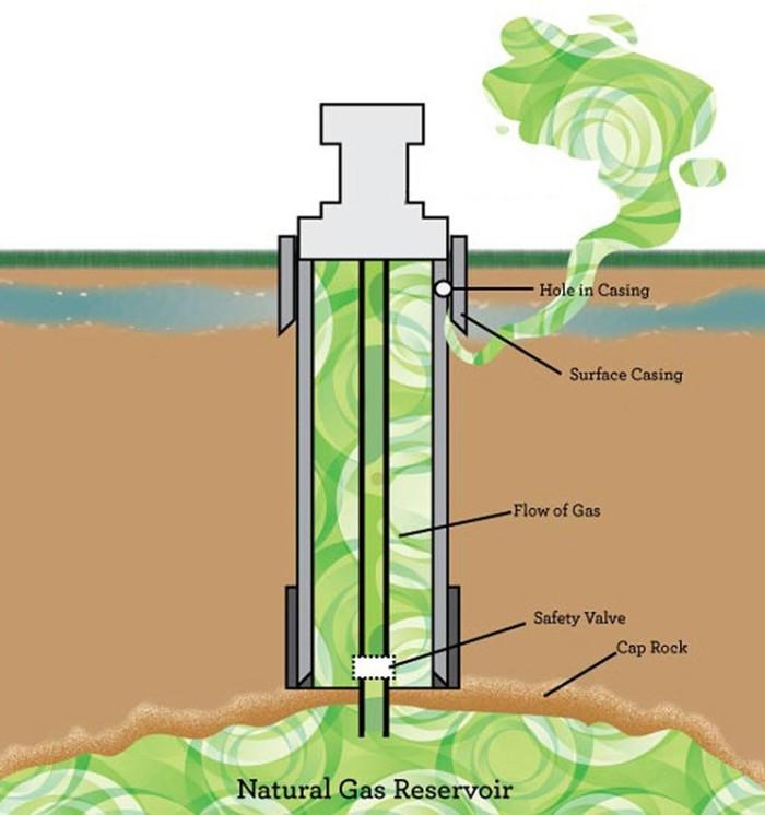 feature1-3-gas-leak_1_